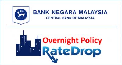 Bank Negara Malaysia Kurangkan Kadar Faedah (OPR)